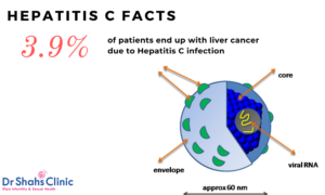 Hepatitis C treatment in chennai